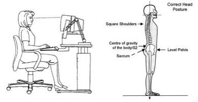 Examples of Proper Posture